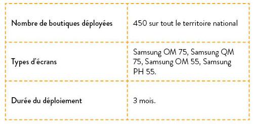 Spécificités du déploiement Bouygues Telecom